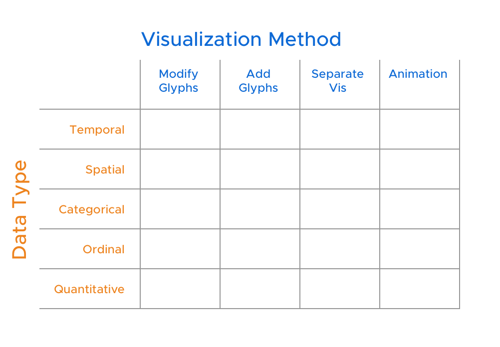 taxonomy grid