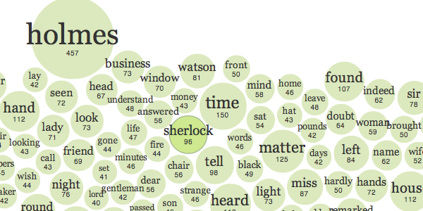 word bubble cloud demo